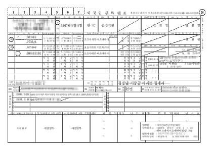 日本の外国人登録原票の写しの日韓翻訳見本/拡大