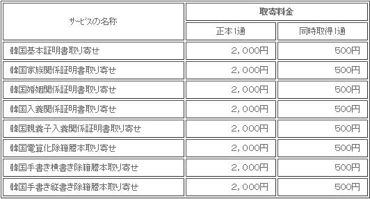 韓国戸籍取寄料金/家族関係登録簿証明書・韓国除籍謄本