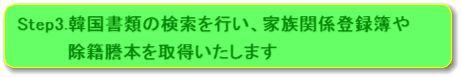 帰化申請セット(取り寄せのみ)や相続手続きセット(取り寄せのみ)を利用される方の韓国語取り寄せのご依頼の流れstep3